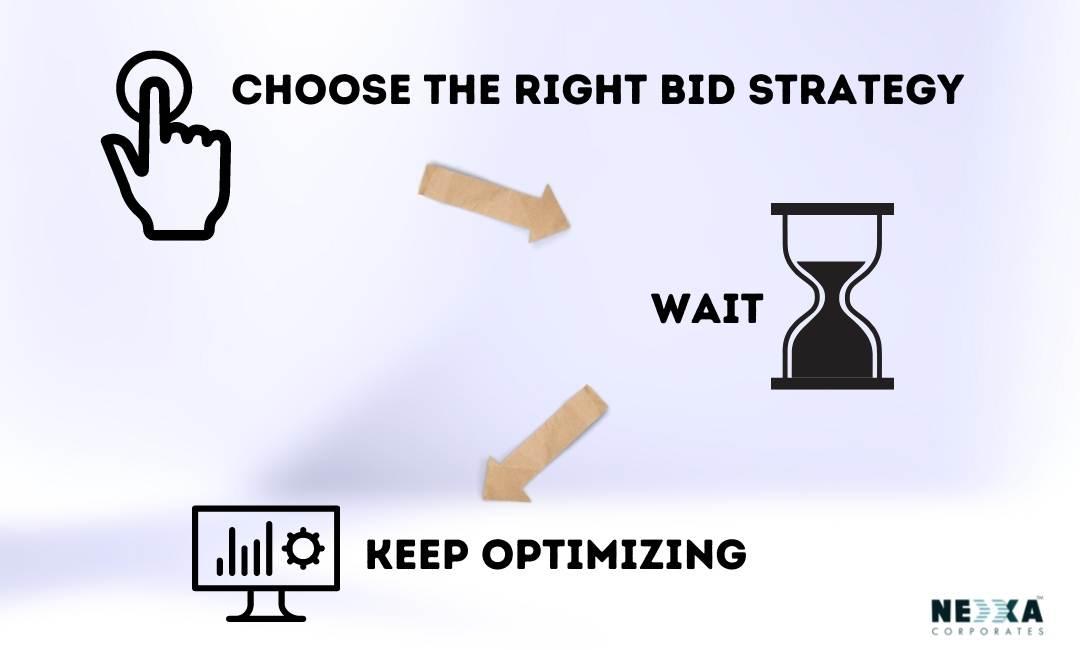 google shopping bid management