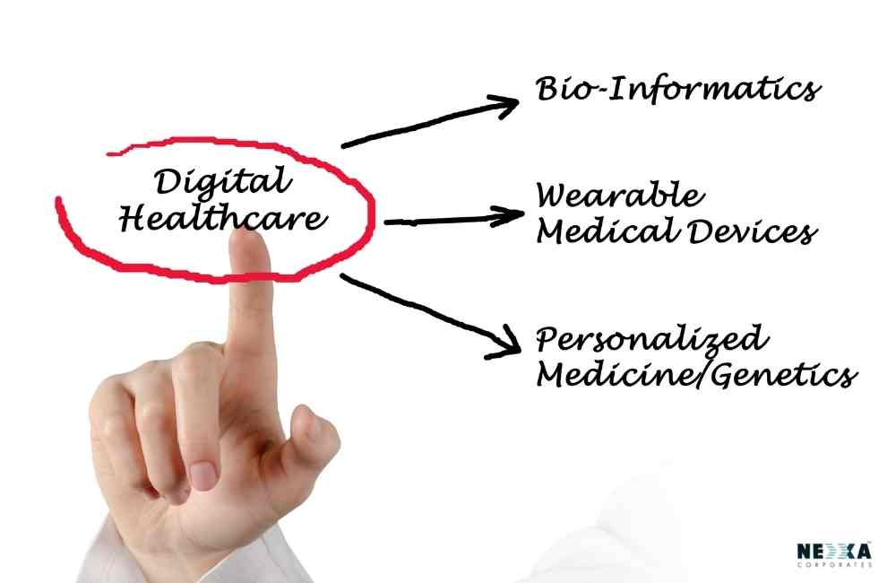 how to promote health care business using digital marketing