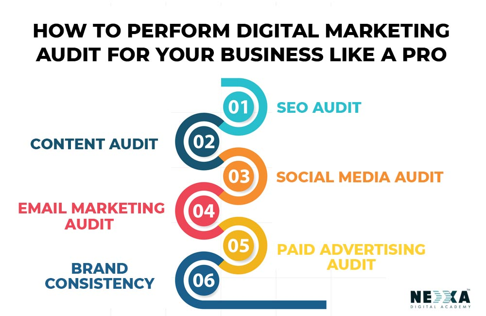 digital marketing audit tools